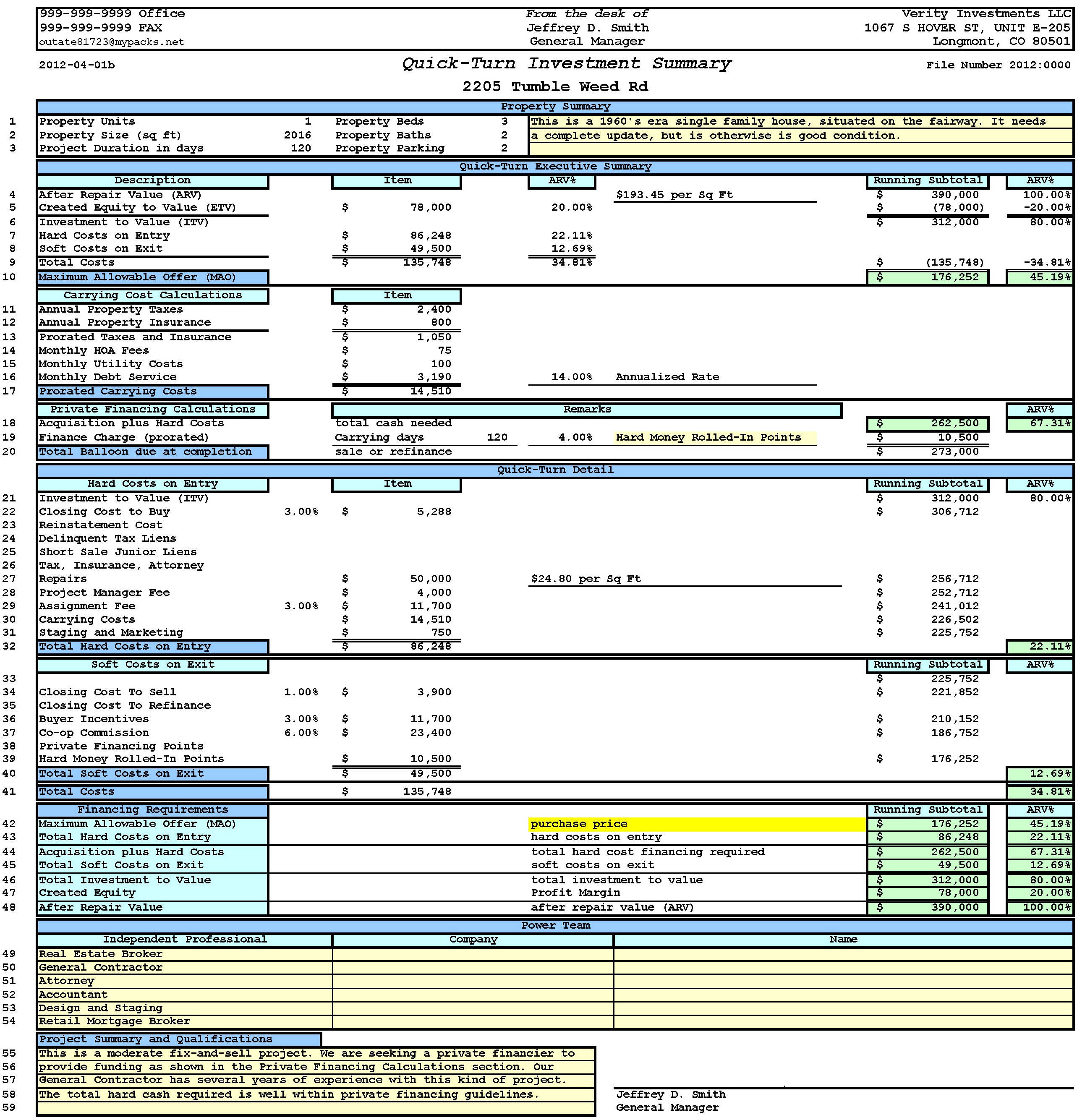 real estate agent budget template excel