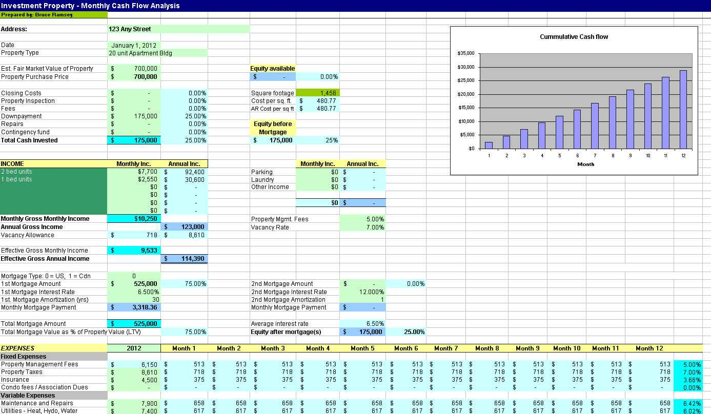 real estate development analysis spreadsheet