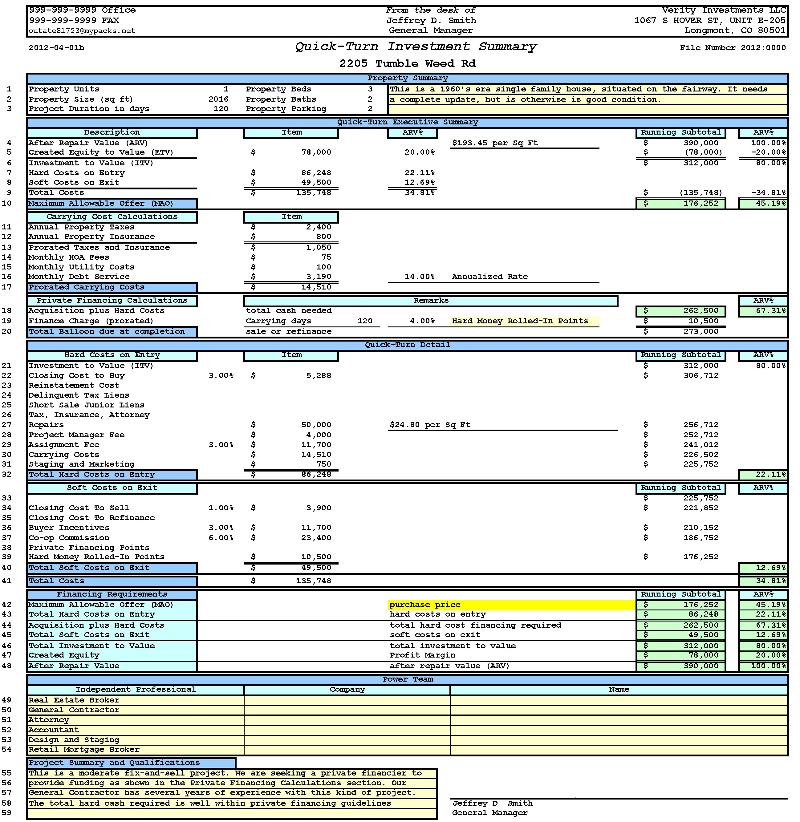 rental property cash flow analysis worksheet