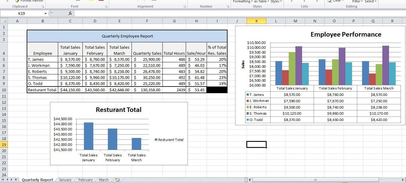 tracking sales activity