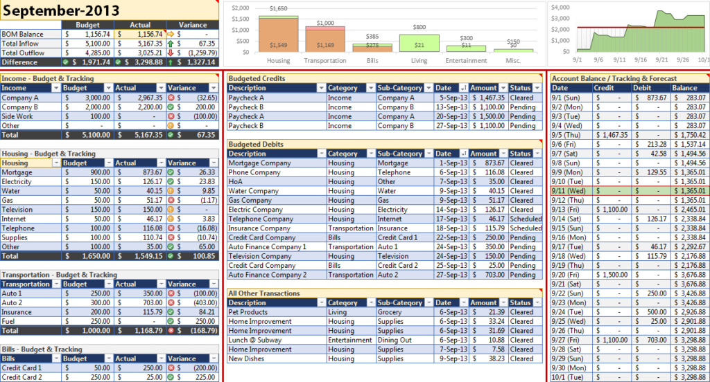 sales plan template excel free download - Acur.lunamedia.co