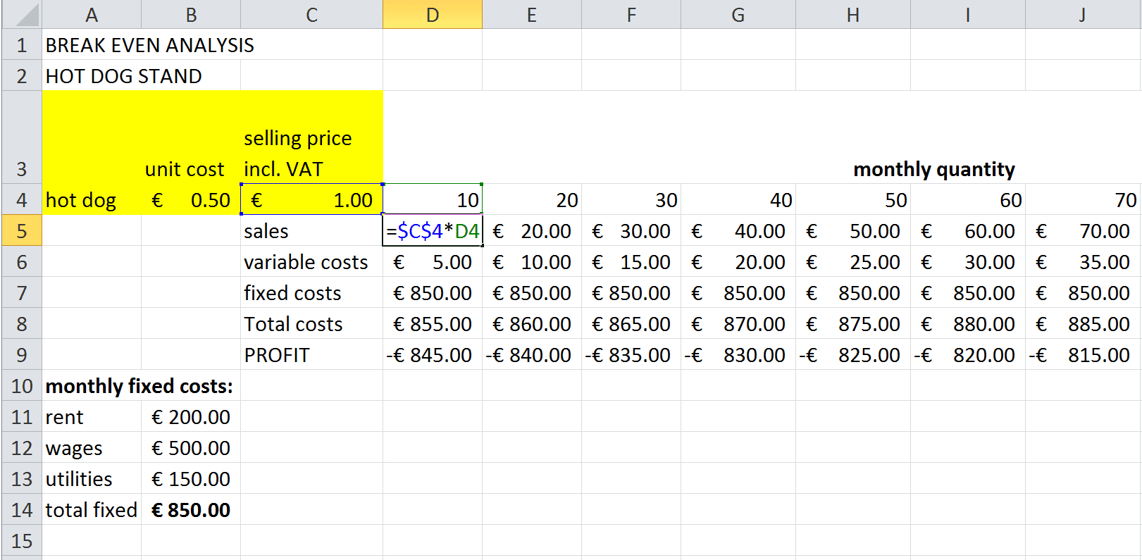 sample break even analysis spreadsheet