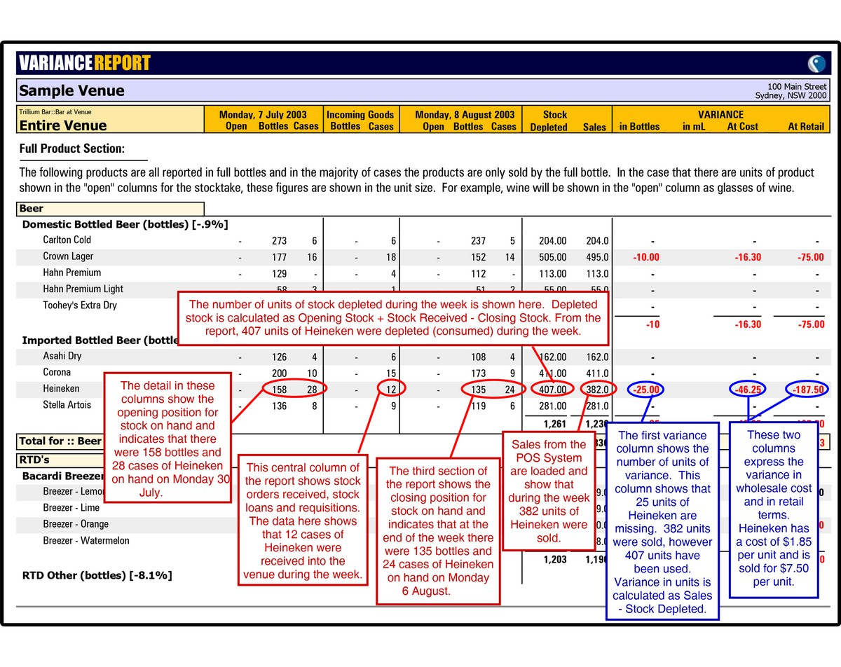 sample liquor inventory sheet free