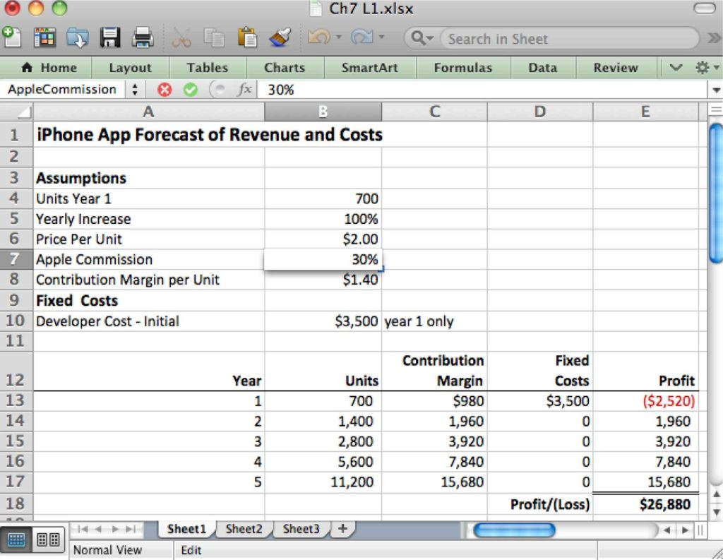 sample spreadsheet for business expenses free
