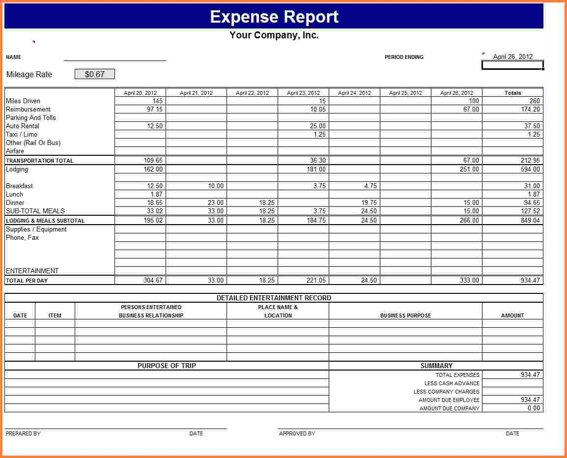 self employment spreadsheet template