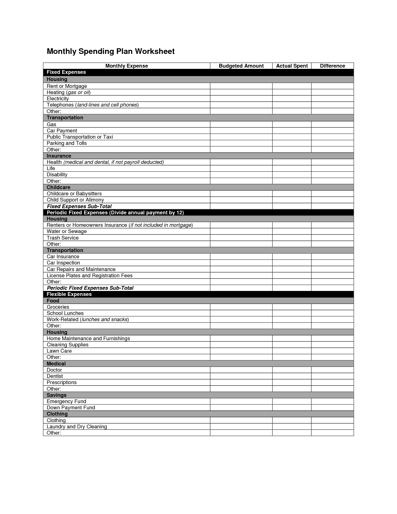 Pictures Monthly Expenses Worksheet - Newpcairport