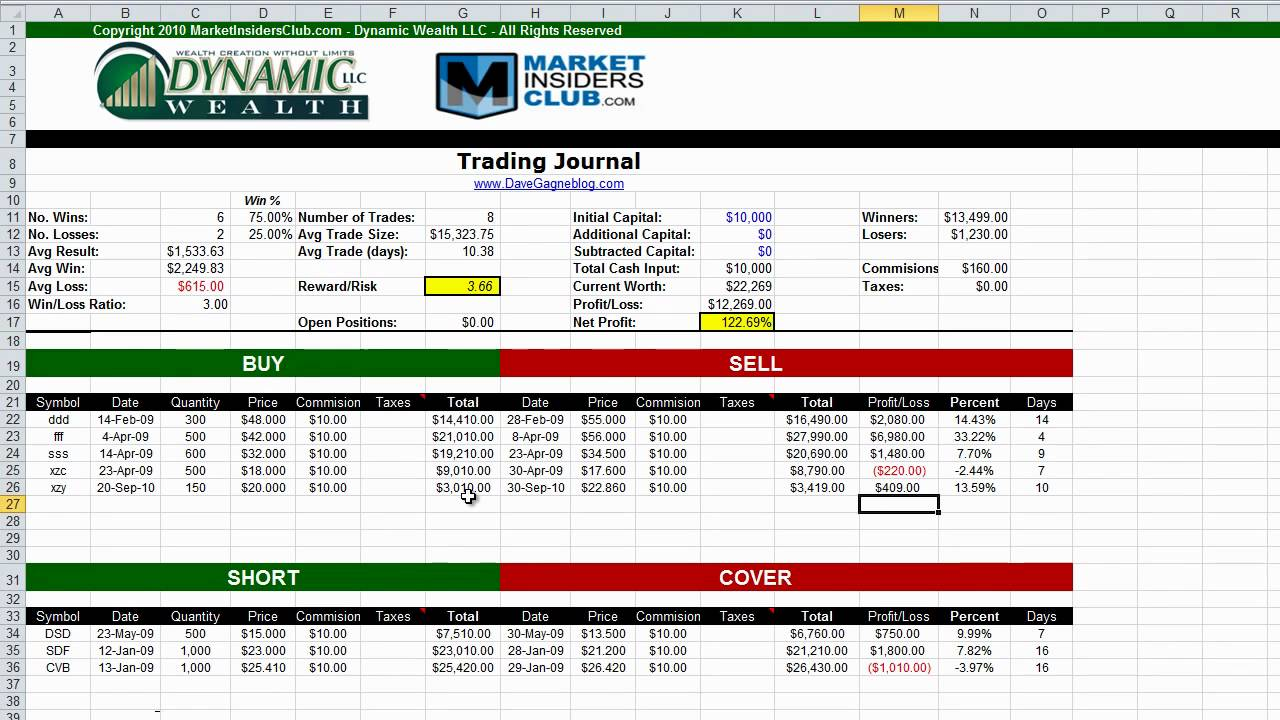 Options trading journal spreadsheet