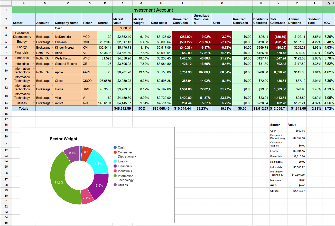 excel investment tracker