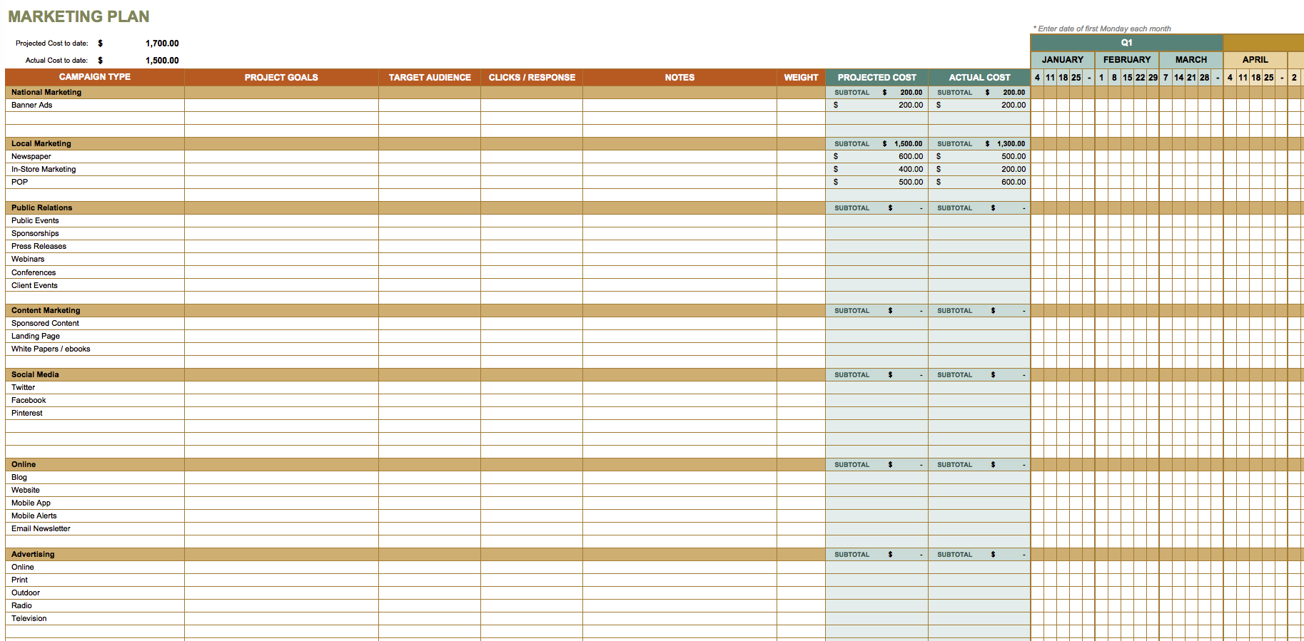 template Free Construction Schedule Spreadsheet