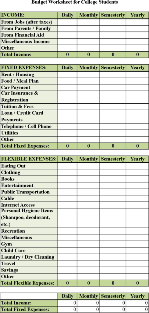 budgeting exercises for college students