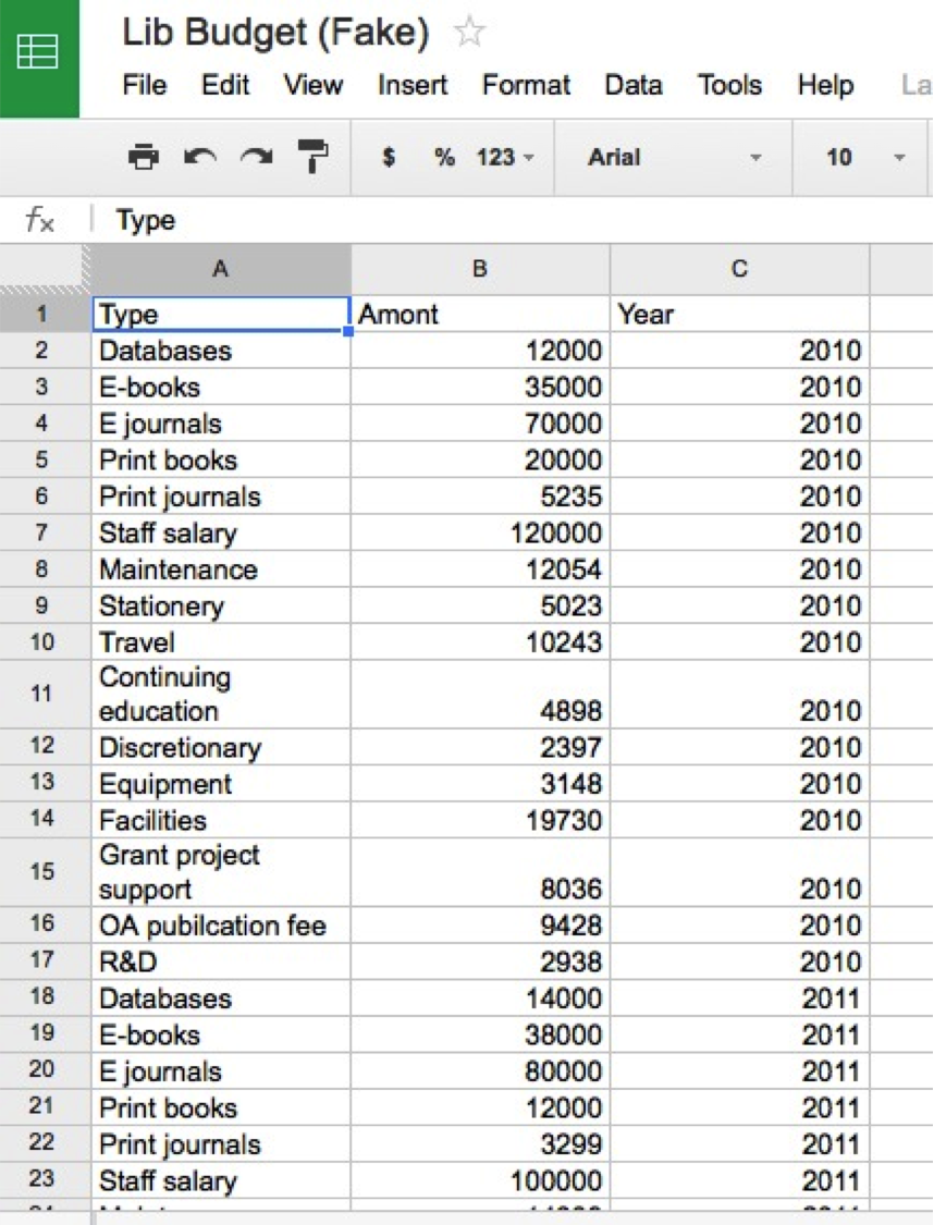 use google spreadsheet as website database