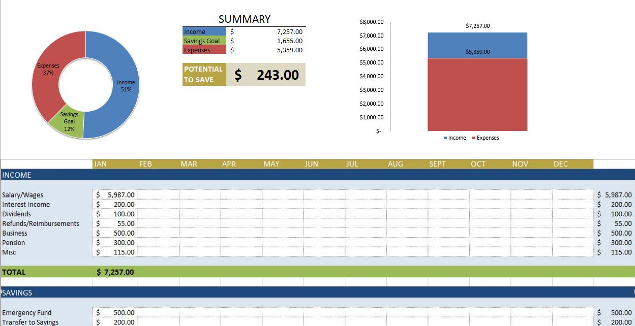 yearly expenses spreadsheet template