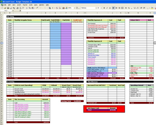 You Need A Budget Excel Spreadsheet