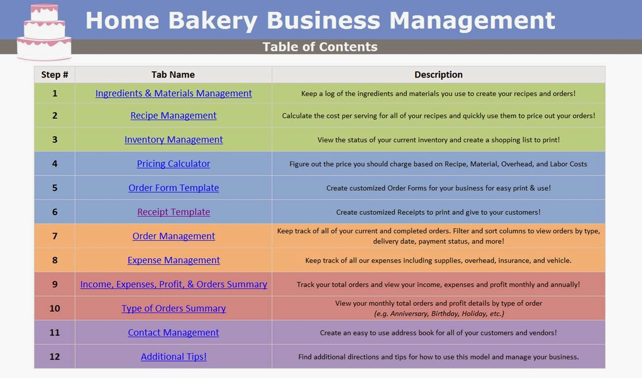 Bakery Costing Spreadsheet free