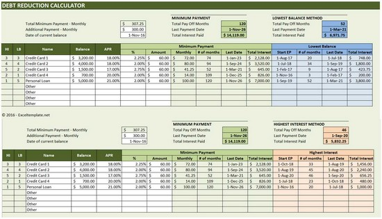 Debt Reduction Spreadsheet