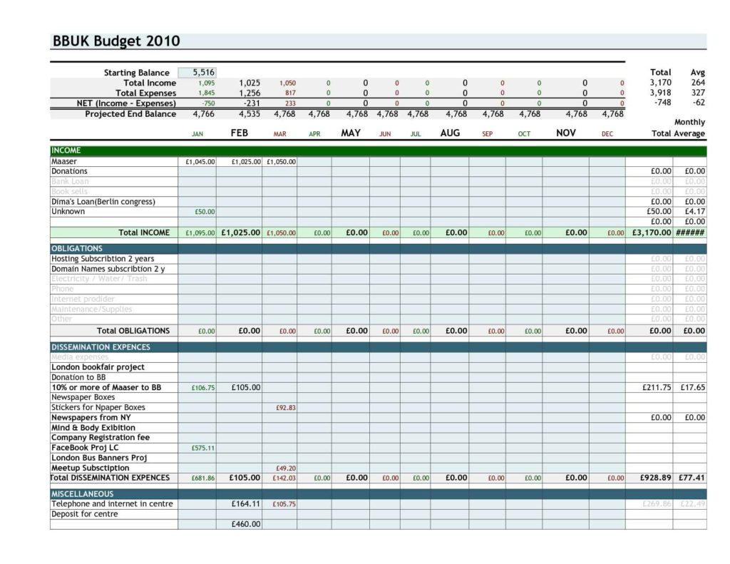 Example of a Church Budget