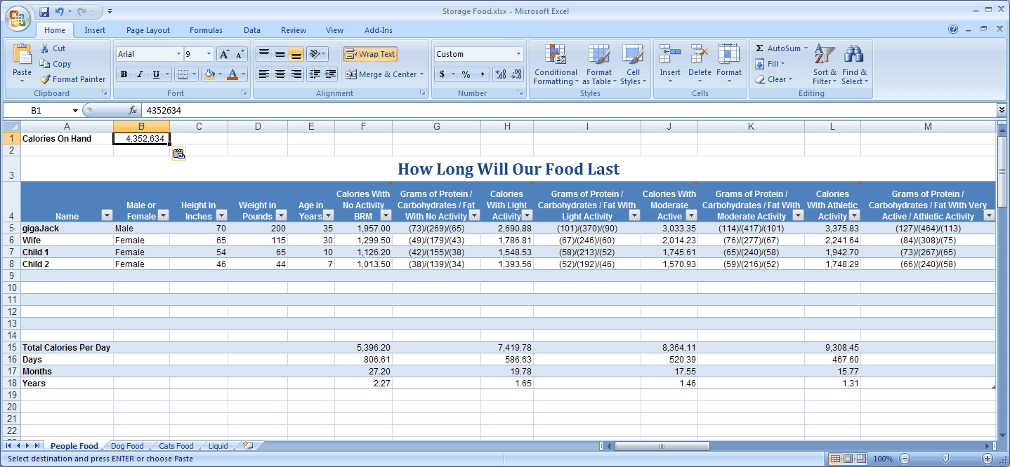 Food Pantry Inventory Spreadsheet Templates Free