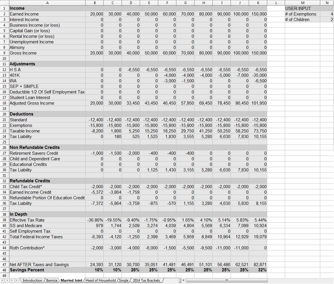 Free Templates personal finance spreadsheet excel