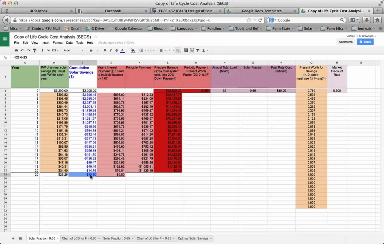 How To Make A Cost Analysis Spreadsheet (2)