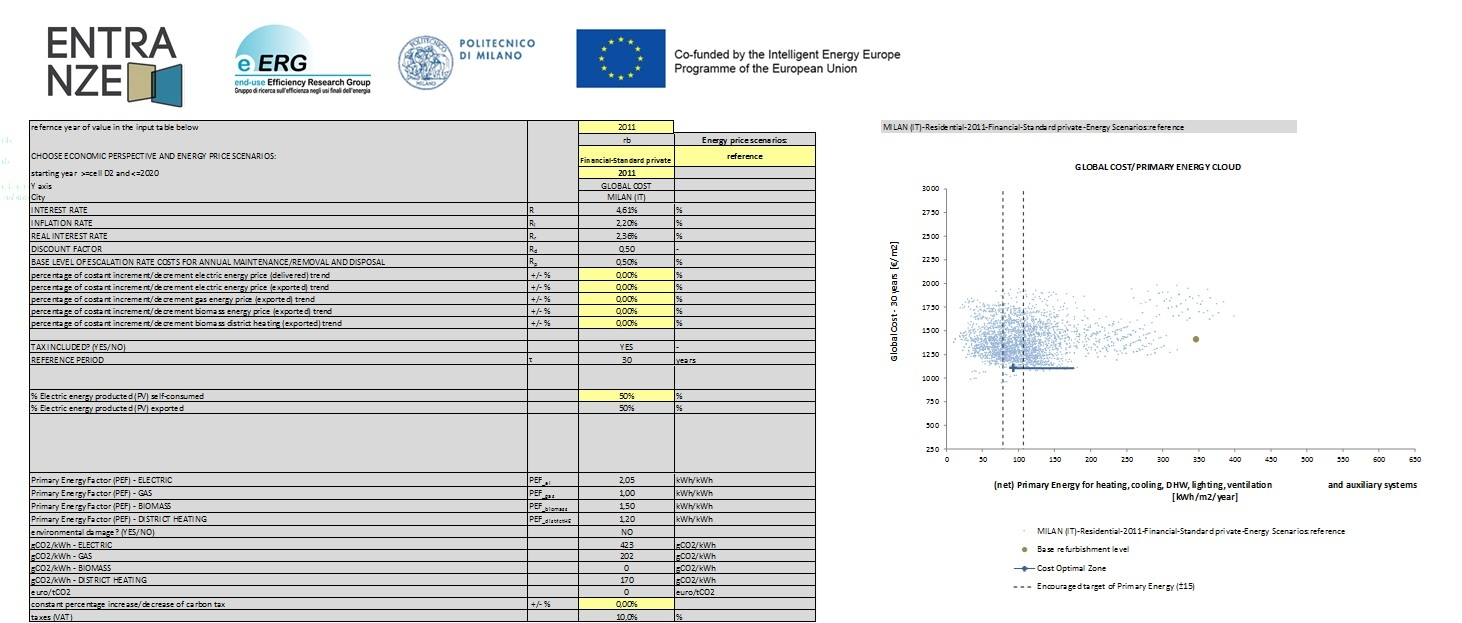 How To Make A Cost Analysis Spreadsheet (3)