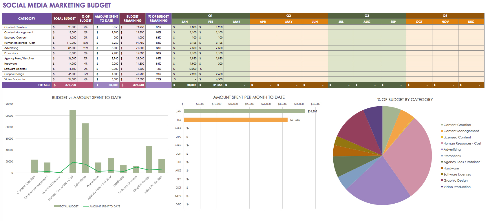 How To Make A Cost Analysis Spreadsheet (8)