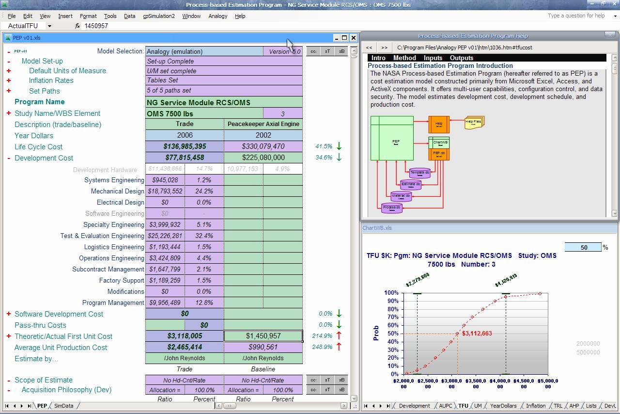 How To Make A cost benefit analysis template excel
