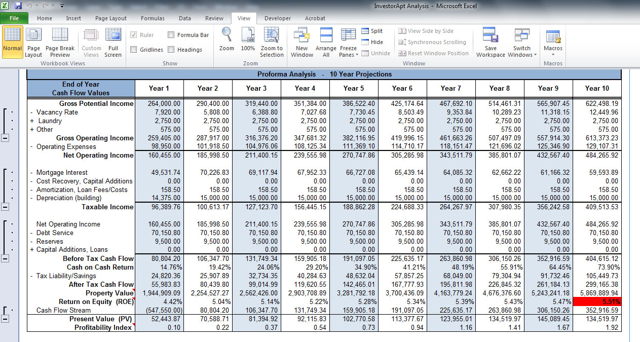 Real Estate Investment Spreadsheet Template Download