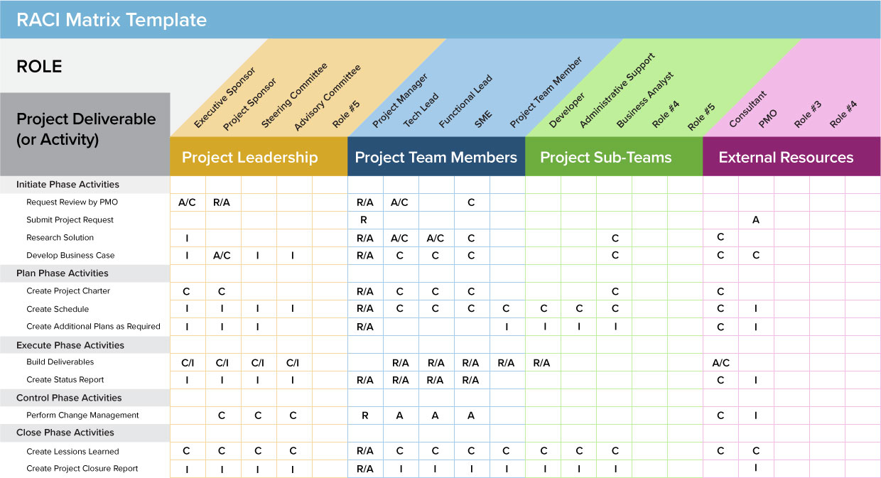 Scrum Spreadsheet agile project management templates free