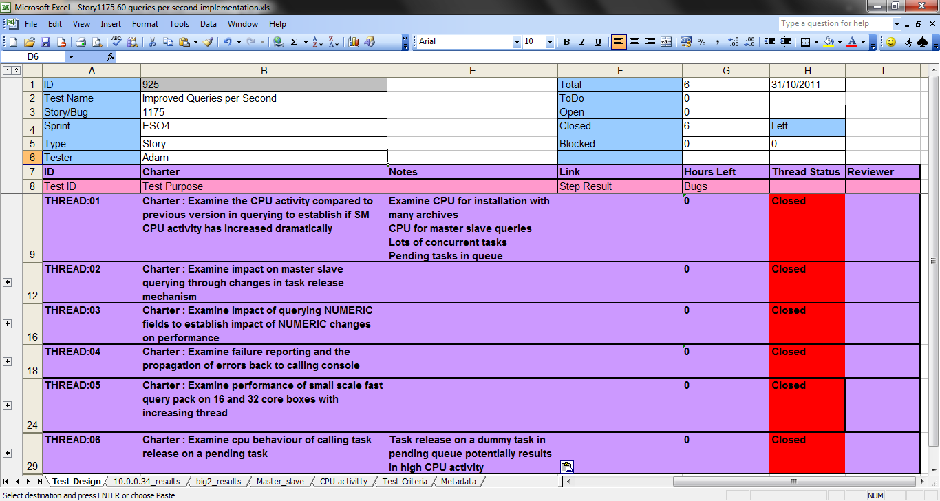 Software Testing Spreadsheet Template