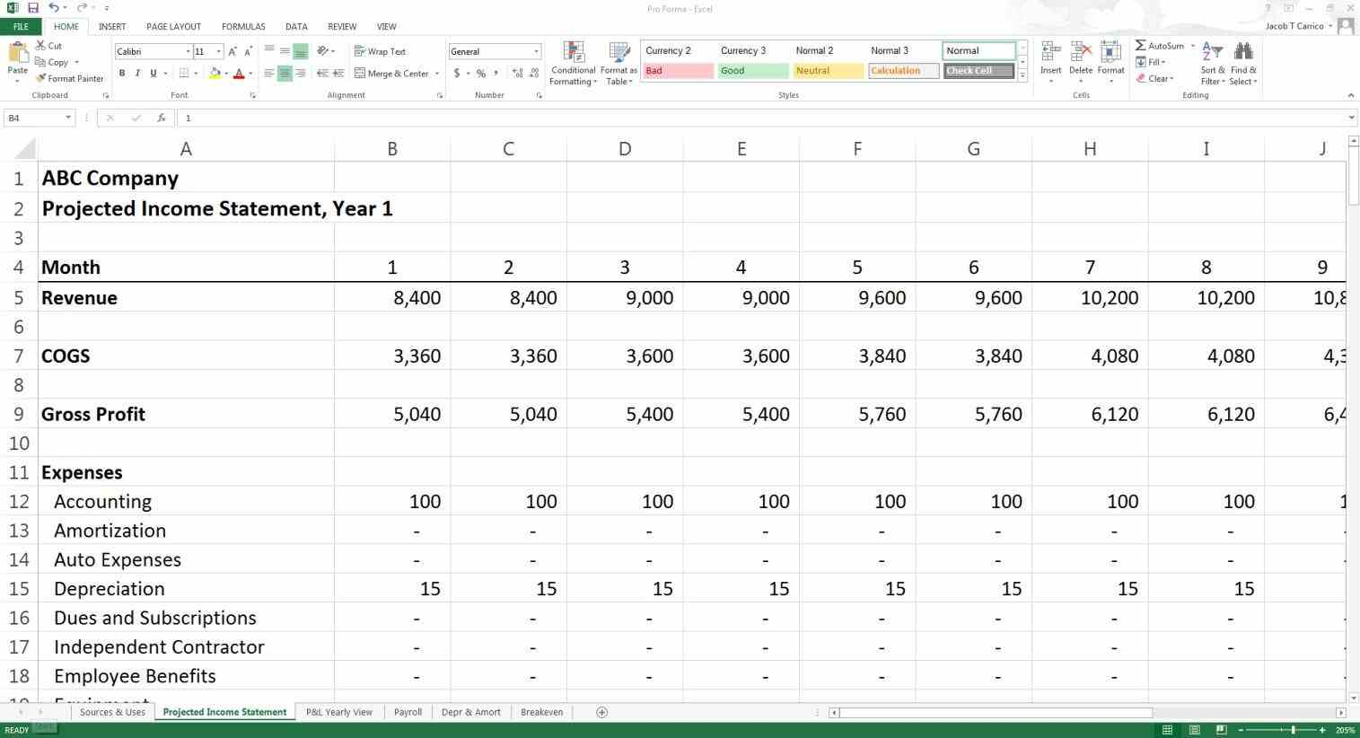 Templates Financial Projections Excel Spreadsheet
