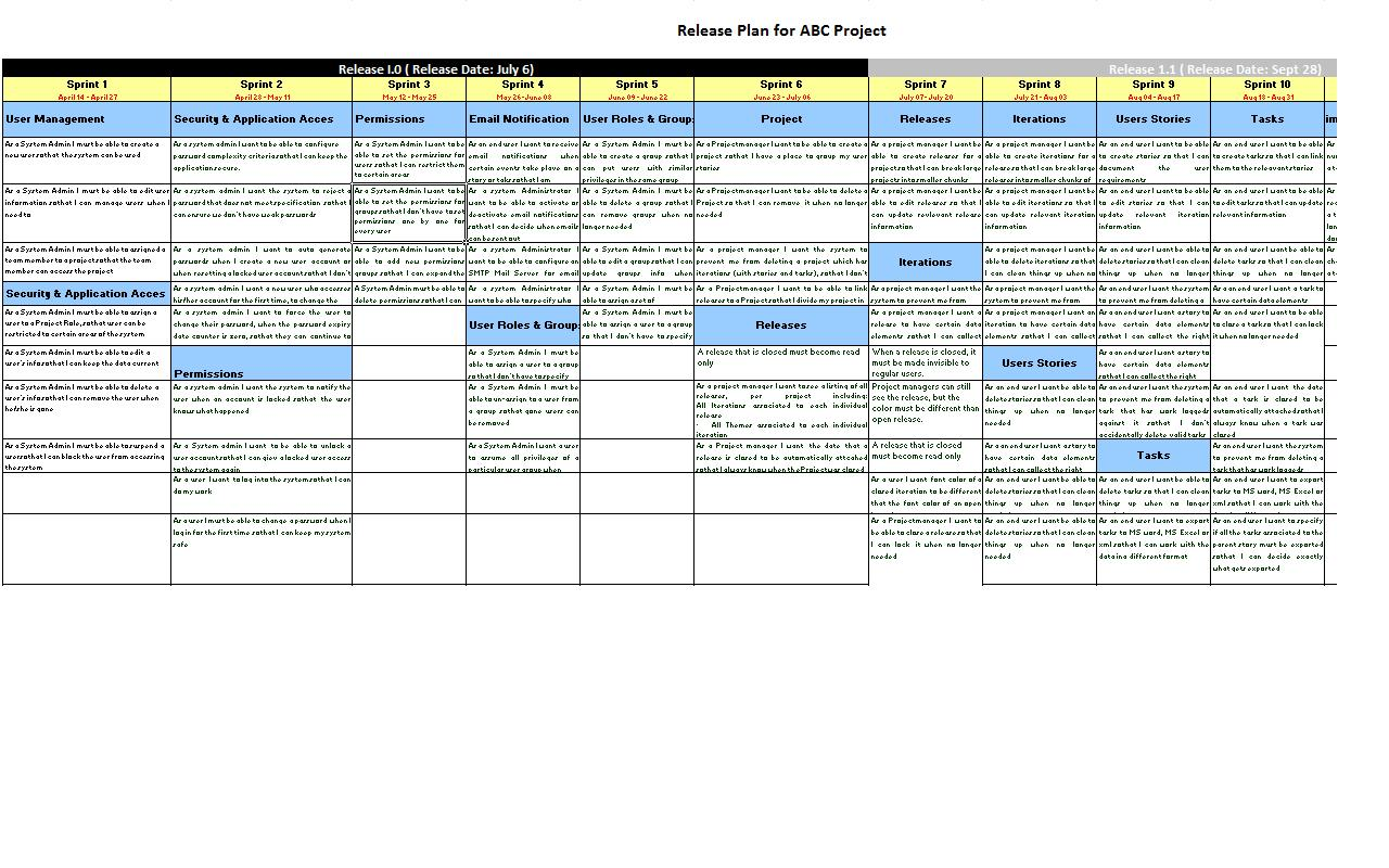 agile project plan template excel