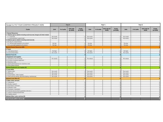 budget spreadsheet apple