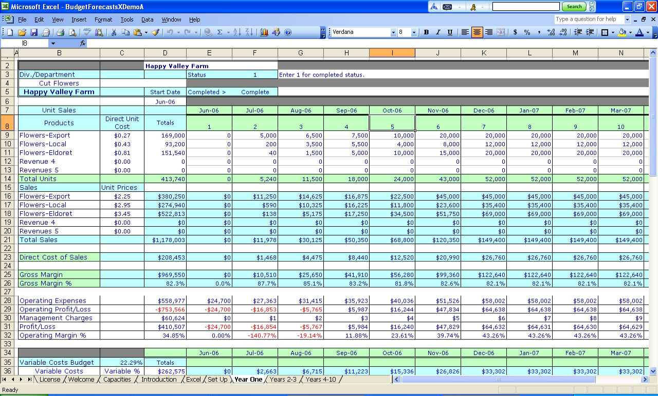 business budget spreadsheet free