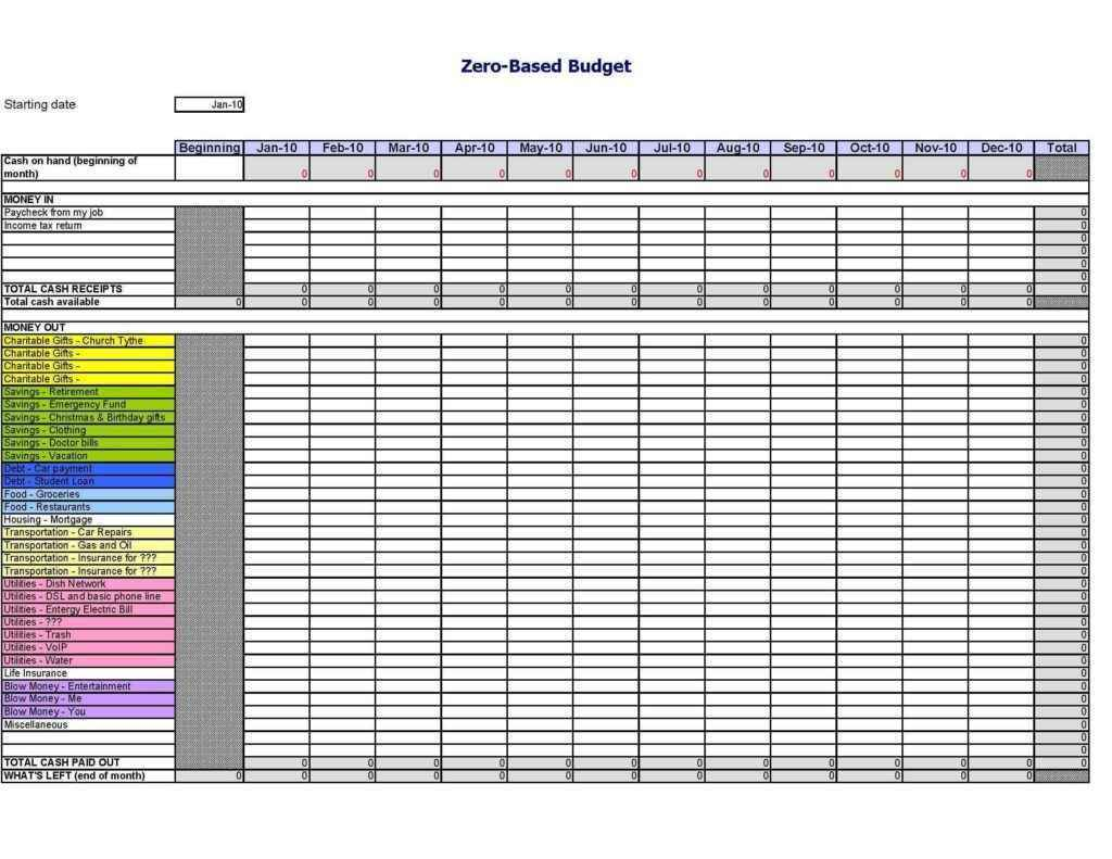 business spreadsheet templates