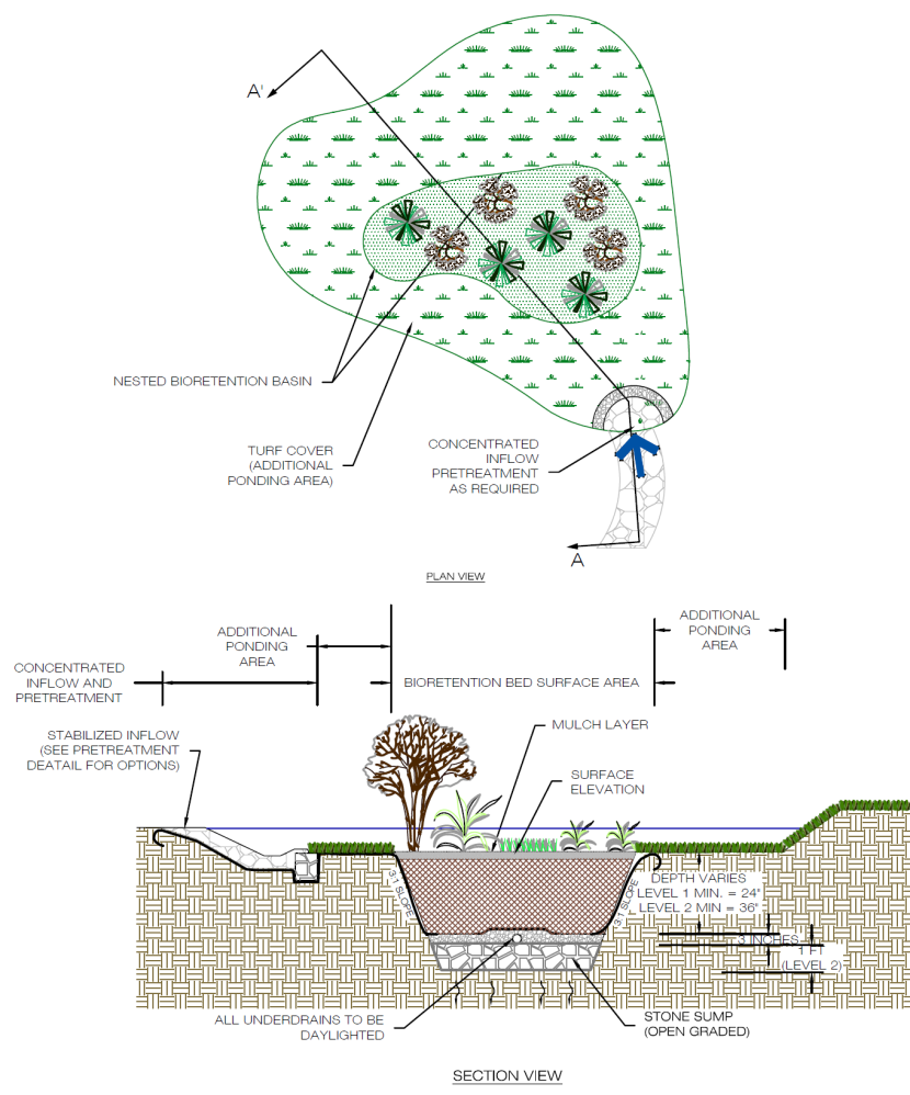 calculate stormwater detention volume