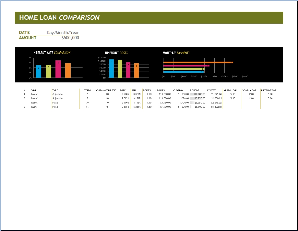 car loan comparison spreadsheet