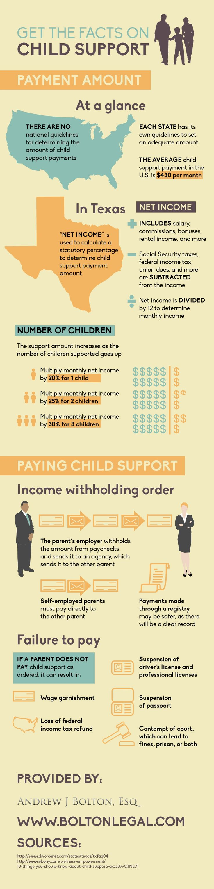 child support payment calculation