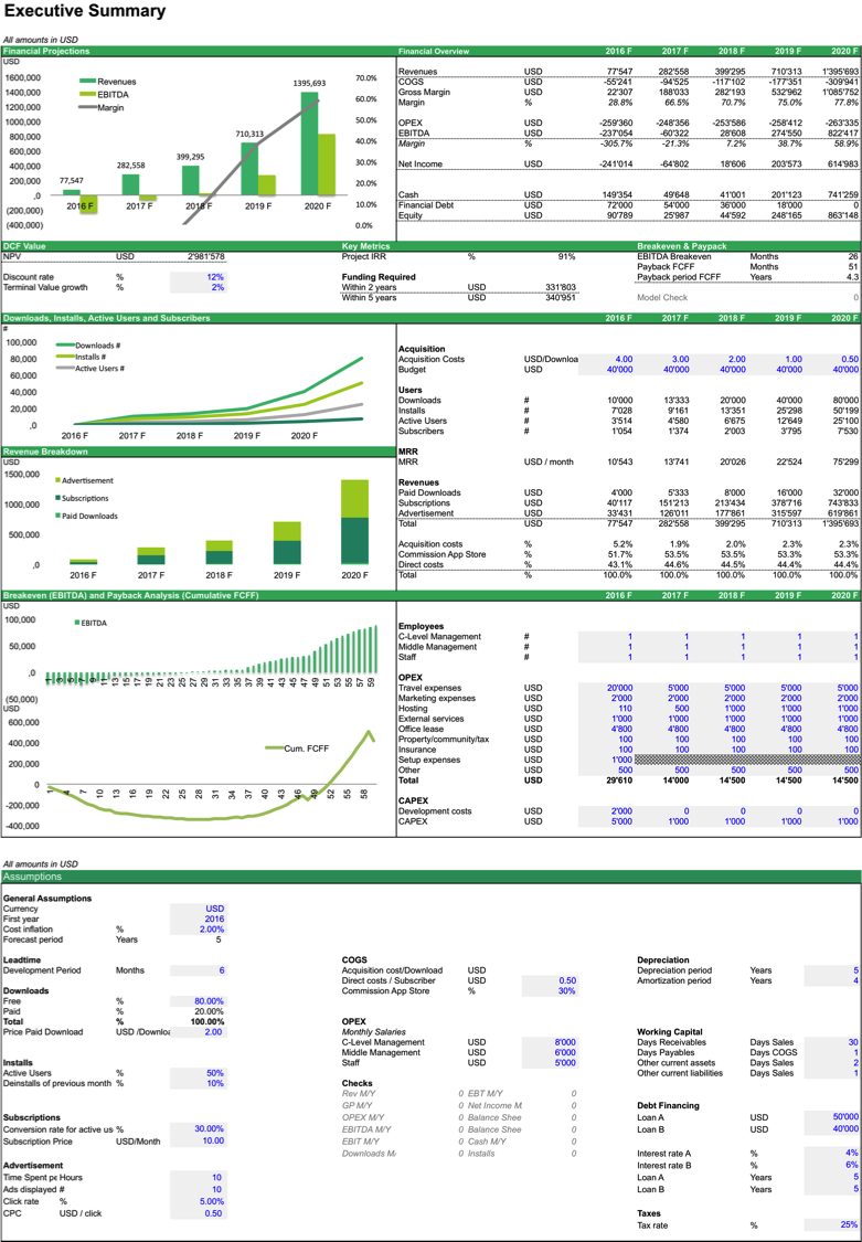 commercial real estate excel templates