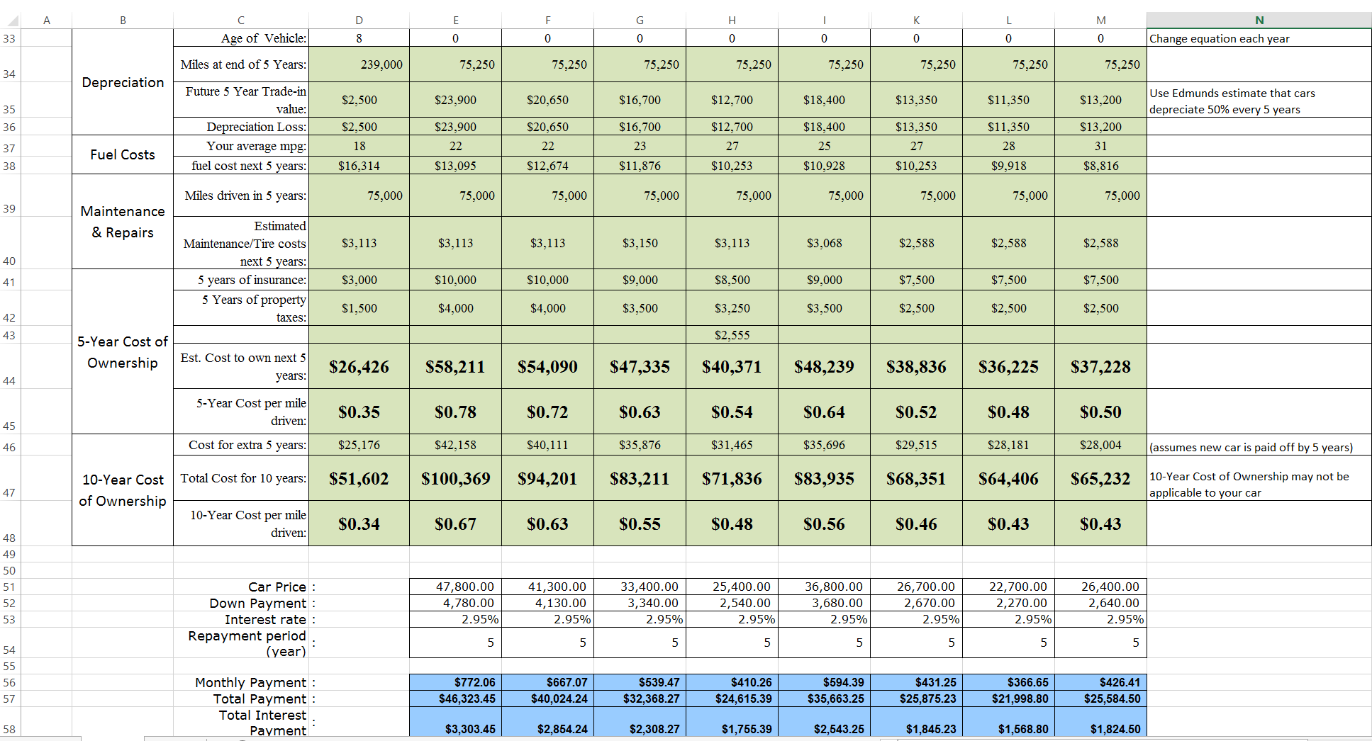 compare 2 excel spreadsheets for differences