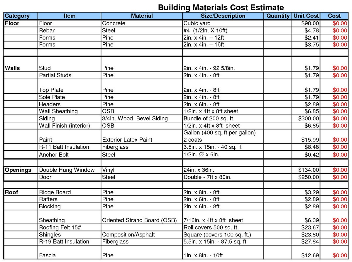 construction cost estimate spreadsheet templates free