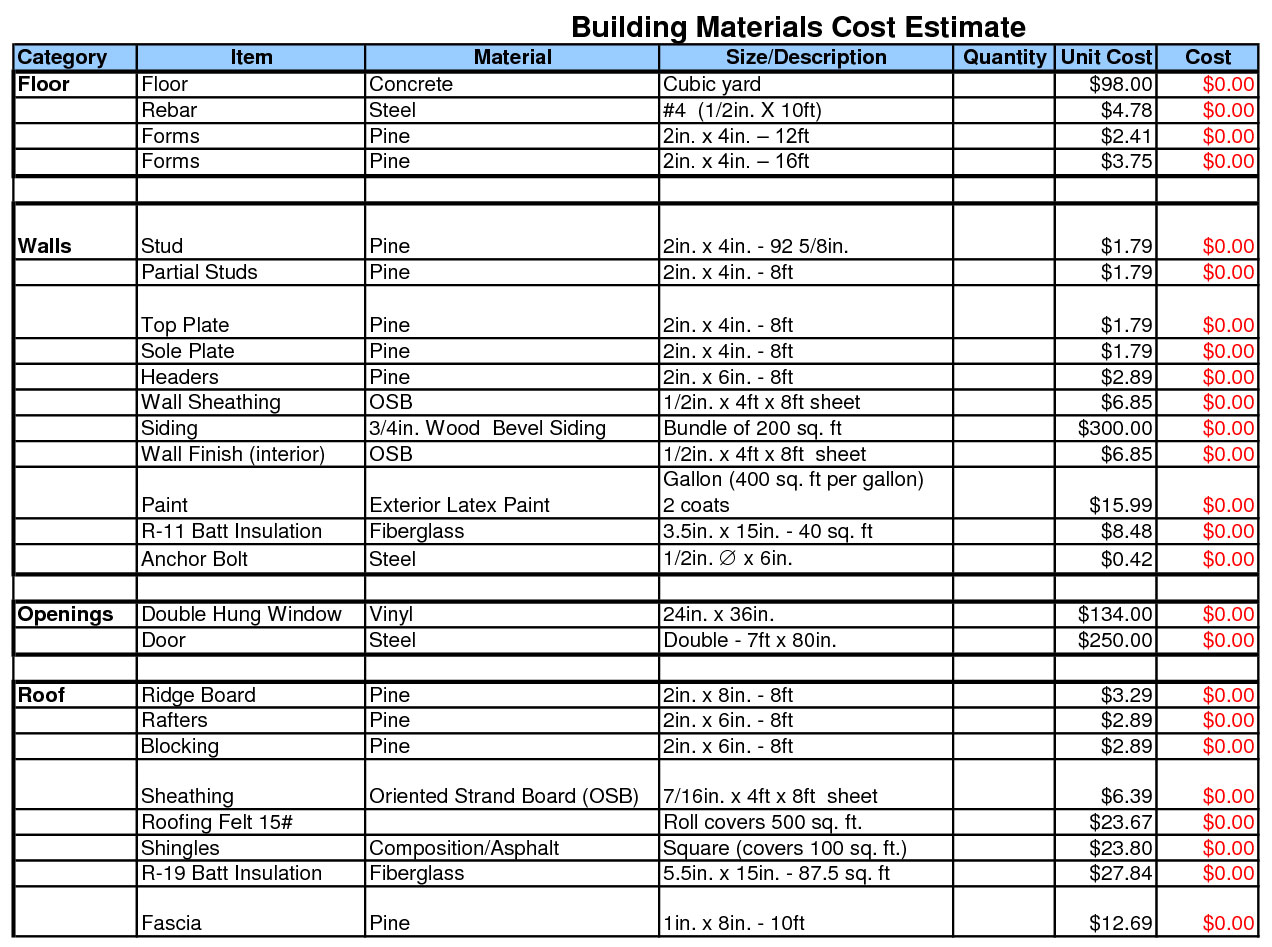 construction estimating excel spreadsheet templates free