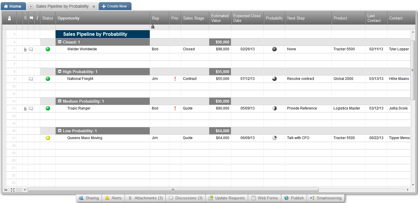 contract tracking spreadsheet free download