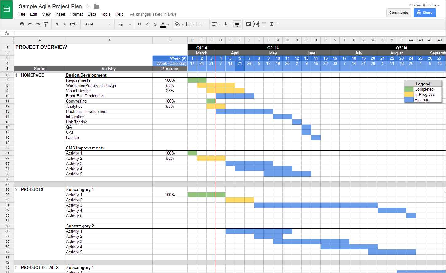 contract tracking spreadsheet free