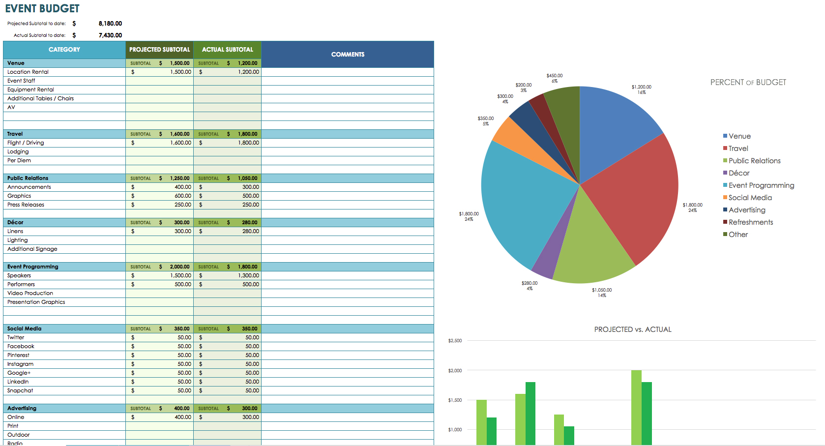 create your own budget spreadsheet download