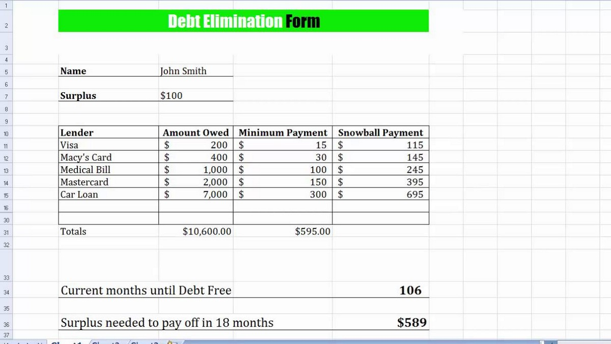 debt payoff spreadsheet template