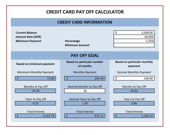 debt reduction plan spreadsheet
