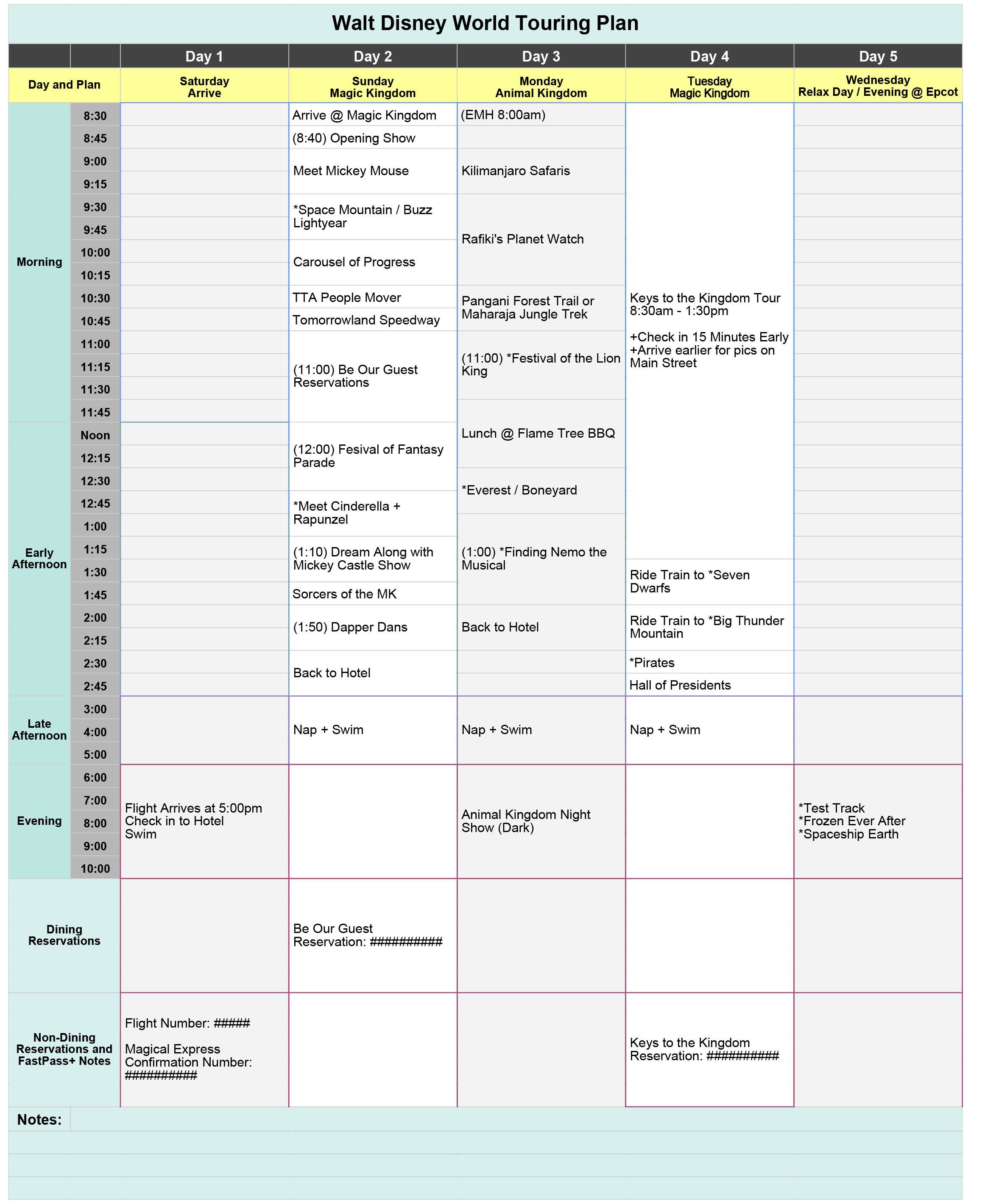 disney trip planning spreadsheet