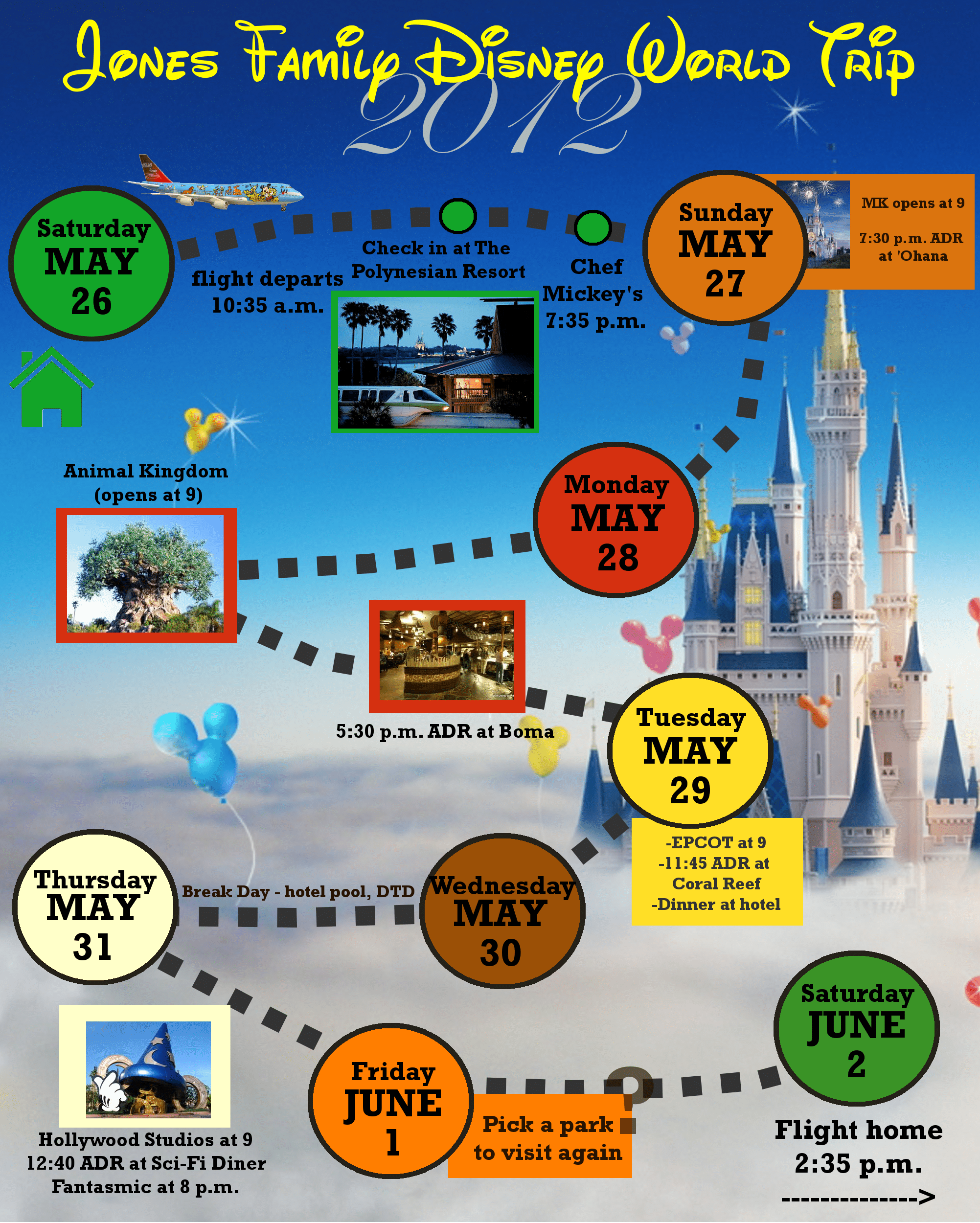 disney world vacation planner template