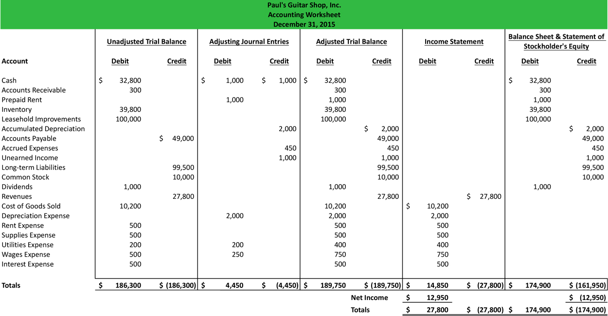 download hair stylist income spreadsheet