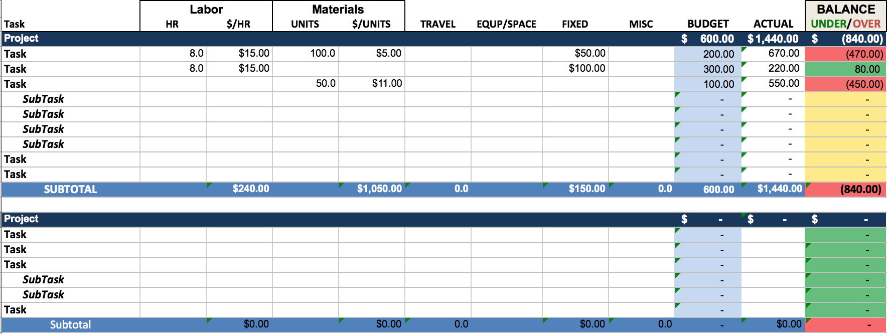 download issue tracking spreadsheet template excel